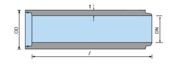Falsrør illustrasjon