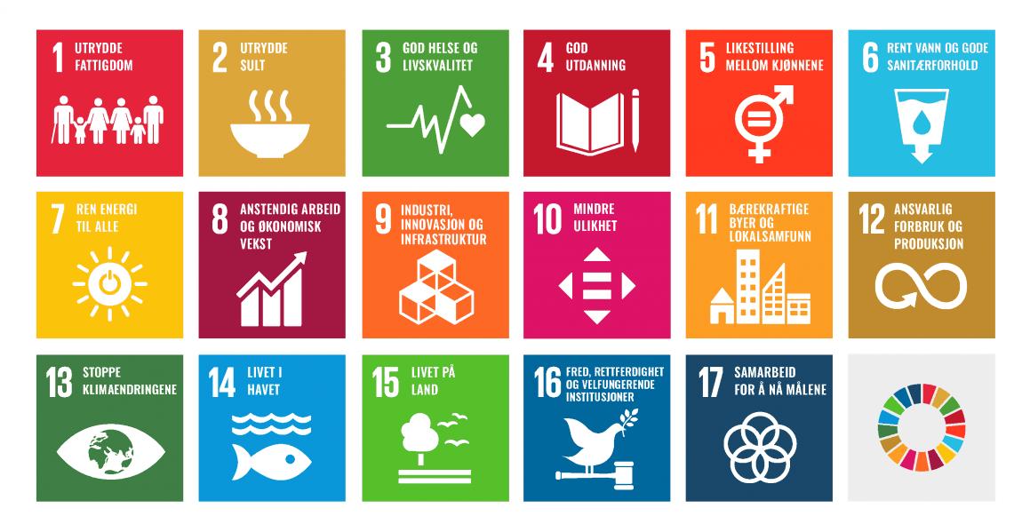 bærekraftsmål