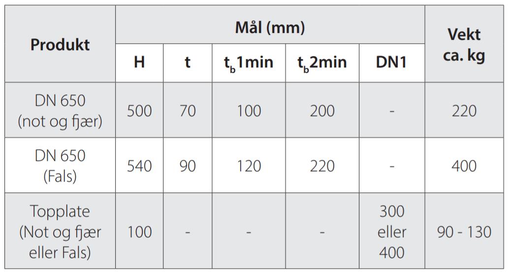 hjelpesluk tabell størrelser og informasjon
